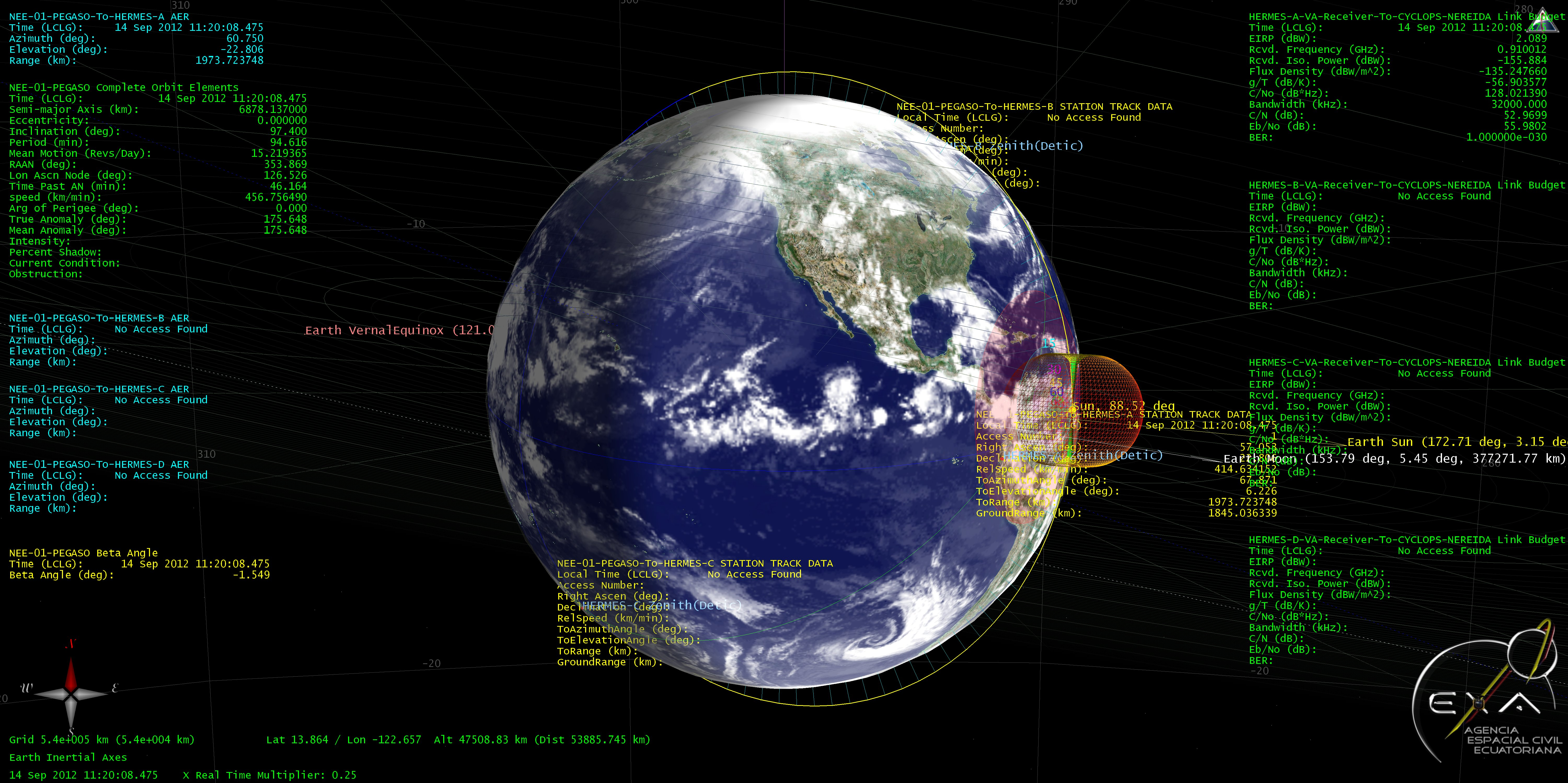 FIRST ECUADORIAN SATELLITE WILL HELP MONITORING NEAR-EARTH OBJECTS